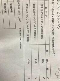 夏休みの宿題で夏目漱石のこころを セリフハンティングするという課題が あるのですがこの3つのセリフが 誰から誰へのセリフなのかを 教えていただけると嬉しいです! お願いします!
