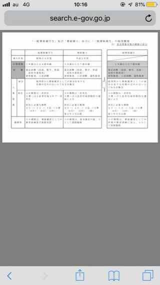 候補 曹 自衛隊 発表 一般 生 合格