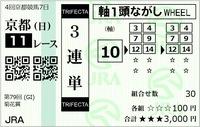 この様な画像は何かアプリでしょうか? ネット投票をした際にこの様な馬券の画像が作成されるのでしょうか?