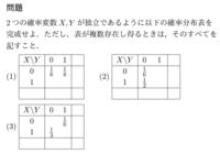 確率変数X,Yが独立であるように確率分布表を完成させるための、計算方法が分かりません。
