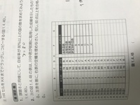エクセルについての質問です。取得単位数の求め方がわからないので教えてください。sumif関数を使うというのはわかってるのですが、、、助けてください。
