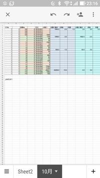 VBA 部署№ごとに集計したい  今晩は。 いつもお世話になっております。 表題のとおり、部署№ごとに集計したいです。 添付資料の確認お願いします。  ●部署№ごとに点数①を集計する(部署№ の点数①データ量が不規則の為、sum関数では集計が難しい。部署№ごとにデータを集めるVBAが必要です)   ●「+」プラス「-」マイナスごとに分けて集計  「-」点数① G列...