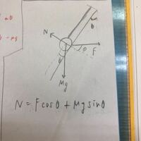 高校物理です。 下の写真のような状況で、円錐に沿って円運動をしている時の時、なぜ、下式が成り立たないのですか? (Nは小球に働く垂直抗力、Fは小球の向心力です)