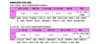 近鉄大阪線では毎年正月限定で下記の大阪上本町発伊勢志摩方面の快速急行を運行しています。 平日の午前中には朝8時台に一本快速急行を定期運行していますが、土日祝の午前中には一本も快速急行が運行していない...
