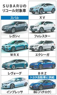 なぜスポーツカーて大規模リコールてないのですか。 86とかロードスターとかフェアレディZとかGT-RとかS660とかNSXとかいろいろスポーツカーはありますが。 といろいろ書いてみたら日本製スポーツカーてたくさんありますね。 誰ですか。 日本はスポーツカーが少ないとか能書きを垂れているのは(笑)  それはそれとして。 日本にはたくさんスポーツカーがありますが。 なぜスポーツカー...