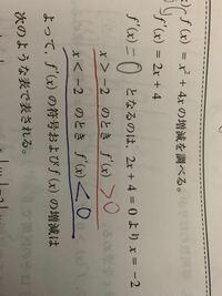 関数の増減でエフダッシュエックス=0とするのはなぜですか?
