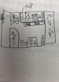 9.7畳のワンルームです。いいレイアウトがわかりません。カウンターキッチンのような幅をとるキッチンがあるため、生活空間はとても狭くて困っています。