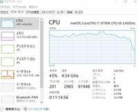 パソコンがゲーム中にCPU使用率が100%になってしまう問題について教えてください パソコンのスペックはゲーム『R6s』の要求スペックを遥かに上回っていて買ったばかりの新品です  RTX2070の144hzモニターでグラフ...