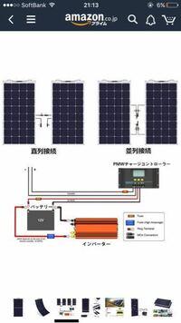 150w ソーラーパネル 20A チャージコントローラー ACDELCO 12v 115ah 定格300w 最大600w インバーター  を使って、太陽光発電の計画を立てているのですが  このsuaokiのソーラーパネルの配線図を見ると  オレンジ...