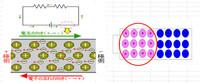 銅線は銅線の両端に電池を接続し電圧をかけられると、銅線の自由電子は電池の+極に流れるといいますが、そのとき銅線の電子は動く時、銅線の+原子にくっつくことはないのですか。 銅線の電子は電池の+極に流れ...