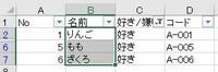 VBA オートフィルタで可視セル(特定の可視列のみ)を選択したい。  オートフィルタをかけた後のB列のみをコピーしたいです。 CurrentRegion.Copy だと行ごと全部コピーしてしまいます。