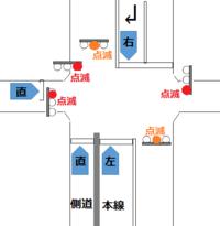 側道付きの信号交差点で、夜中になると全方向が点滅になってしまうのですが、  本線:黄点滅 側道:赤点滅 脇道:赤点滅 このとき、本線からの左折車、本線からの右折車、側道からの直進車、脇道からの直進車...