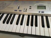 私の家には電子ピアノがあります。 ctk-230と書いてあるのですが、これにヘッドホンをつけることは出来ますか? もし出来るならどこに繋げばいいか教えてください。