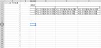 エクセルで、値の組み合わせを集計する表を作ろうとしています。  1の値が入ったセルの次のセルに1が入っていたら(1,1)の組み合わせをカウント。 1の値が入ったセルの次のセルに2が入っていたら(1,2)の組み合...
