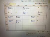大阪工業大学の単位についてです。 私は新入生で、現在履修申請登録期間なのですが、私が計算していた単位数と、ポータルサイトの履修登録のページに表示される単位の数が合いません。 履修申請要領の単位数一覧...