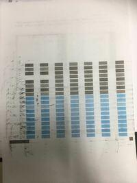 canon ix6830 プリンターの調子が悪くなったので質問します。  この画像のように黒インクがかすれてしまいます。  原因は詰まった紙を無理やり引っ張ったためだと思います。この場合はどうすればよろしいでしょう...