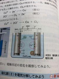 電流はプラスからマイナスへ 電子はマイナスからプラスへ 流れるはずなんですが図はどうして逆になっているのでしょうか。