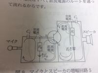 マイクとスピーカーの増幅回路について質問です。  先日似たような質問をしましたが、読み返してるとまたわからなくなってしまいました。 添付図はマイク→トランジスタで増幅→スピーカー出力という回路図です。  テキストの説明では、結合コンデンサは直流電流は遮断するが、交流電流は通すと書いてあります。  そもそも、コンデンサが直流を遮断するのは、コンデンサ内の絶縁体で電路が遮断されてるか...