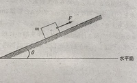 物理の問題です。解説お願いします。  水平面に対して角度θをなすあらい斜面上に質量m[kg]の物体を置き、斜面にそって上向きに力を加えた。徐々に、力を大きくしていった時、物体が動き出す のは何[N]の力を加えたときですか。ただし、重力加速度の大きさをg[m/s²]とする。  画像は下です。見ずらかったらすみません。