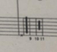 エレキギターのこのコードダイアグラムが何回やってもカスカスというミュートの音しか出ません。どうしたら良いでしょうか?