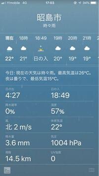 時々雨と言っているのに降水確率0%っておかしくないですか? 0は1パーセントとかも含むと聞いたので、 そういうことなのでしょうか?