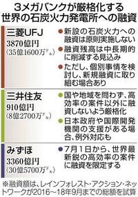 以下の東京新聞経済面の記事を読んで、下の質問にお答え下さい。 https://www.tokyo-np.co.jp/article/economics/list/201905/CK2019052402000152.html (東京新聞経済面 脱石炭火力へ埋まる外堀 環境配慮 3メガ...