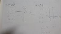 分数関数の漸近線の求め方は分かるのですが、直角双曲線の求め方が分からないので、細かく途中計算まで教えてください!お願いします!