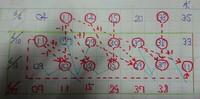 6/17 ロト6予想  引っ張り数字重視法です。  6/13の結果を御覧下さい。  6/6と6/10の当選数字から5個(ボーナスでなければ6個)的中しているのですよ。  選択数字さえ間違わなければ 、1等、2等です。  それも、たったの14個(ボーナス含む)の中からです。  今回の予想は、最近10回以内に出現している数字からの引っ張りを、主に考えて取り入れてみました(...