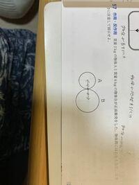 高1物理基礎の作用反作用について この写真は問題文と模範回答なのですが、この場合重力は働いていないのでしょうか?
