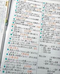 法 社会 勉強 【必見】社会福祉士試験に一回で合格する合理的な勉強法。余計な勉強は不要。模擬試験も不要。