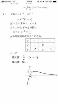 X軸が漸近線になるのはなぜですか?
