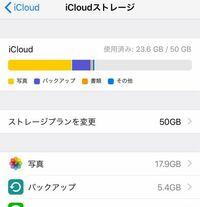 iPhoneユーザーの方に質問です。毎月iCloudに課金してデータをバックアップしています。 設定を見てみると「写真17.9GB」となっていますが「バックアップ5.4GB」となってます。 これって写真データはバックアップ...