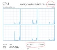 CPU速度が違いますメモリ速度も2666MHzのはずですが2667MHzになってますWindows10 1903のバグでしょうか。