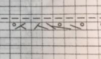 棒針編みの模様編み符号図の編み方が分かりません、3目の真ん中にかけ目があるところです
