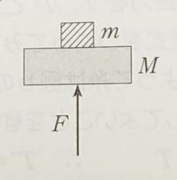 重力加速度g m<M の時の加速度と垂直抗力を求めよ という問題なのですが  ma=mg-N Ma=mg-F+N  という式を立てて答えを導いたのですが答えと符号が合いません、何故でしょうか、