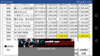 シングルの売上枚数の推移を見てるとAKBは別にそれほど落ちてなく乃木坂よりも未だに枚数は上なのに、イメージ的に勢いでもCMでの起用でも乃木坂に抜かれてしまった感があるのはなぜでしょうか ?