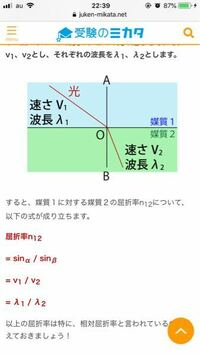 入射角と反射角ってなんで等しいんですか? あと写真の= sin a / sin β の/ スラッシュってどういう意味ですか?