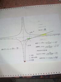 特殊相対性理論の図-式,です。❗ 事象の地平面は,どうなっているんですか?❗