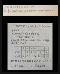 最小値って x=0 の時の f(x)=a じゃないんですか?