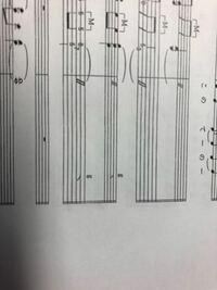 ギターの演奏方法についての質問です 写真のg(グリッサンド、グリス)は  2弦の好きなところから下の好きなところへスライドする  という意味であっていますか?