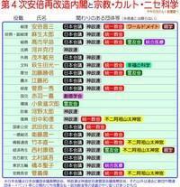 以下のYahoo!JAPANニュースの記事の一部を読んで、下の質問にお答え下さい。 https://headlines.yahoo.co.jp/article?a=20190922-00202356-hbolz-soci&p=3 (第4次安倍改造内閣の知っておくべき側面。統一教...
