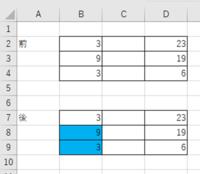 エクセルのマクロの質問です。  図の「前」のような表があります。」 B列の3つの数値のうちで数が少ないもの2個に青色をつけたいです。 数値が同じときは、D列を参照してD列の数が少ない方を選択して B列の数値を選び、図の「後」になるようにしたいです。  B列・D列とも、数値はそれぞれ3個しかなく、B列の数値は同じになる 可能性がありますが、D列は必ず数値がことなり、範囲は1以上2...