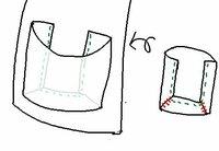 貼り付けポケットの縫い方の質問です。 わかりにくいかもしれませんが、図のようなポケットをフチで縫わず、 内側の緑色の点線部分だけを縫うと巾着のようにふくらむポケットになるのですが 表布に針を通さず裏側だけをミシンで縫う方法がどうしてもわかりません。 手縫いしか考えられないのですが、既製品を見るとミシンの縫い目です。 どうやってミシンに通したんでしょうか?