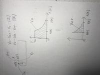 電位差についての質問です。 空気中で半径a[m]の無限長円筒導体に単位長さ当たりq[C/m]の電 荷が一様に分布している。 円筒導体の中心線からの距離をr[m]として、 円筒導体内外の電界の強さおよび電位を求め図示せよ。ただし、円筒導 体表面の電位をVa[V]とする。 という問題なのですが、電位を求めるにあたって導体外部については、 中心からr[m]離れた点と導体表面との電位の差...