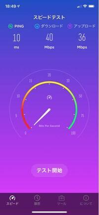 Wi-Fiスピードテストです。 これって速いんですか? 遅いんですか?  そして一番左のPINGってなんですか?