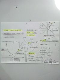 双曲線と双曲線関数の関係を図と式で表して見ました。! (説明が不十分でした。)! 間違っていますか?