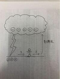 落雷による感電について質問です。 サッカー試合中に落雷で選手が一斉に感電したというニュースがありますが、なぜ感電するのかわかりません。絵に書いてみましたが、電流が地面を流れますが、鳥が電線に止まって...