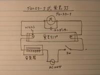 蛍光灯のコンデンサーについて。  高周波ノイズ防止の為とあるのですが  これは+-のある電解コンデンサなのでしょうか?  デカップリングコンデンサと同じ役割? もしそうならば高周波を逃すアースはいった...