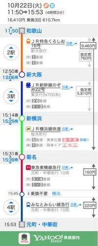 和歌山駅から横浜中華街駅への移動について。 以下のルート往復で1番安く購入出来る方法を教えてください。 スマートEXだと在来線への乗り継ぎが出来ず別途料金がかかると聞き、それ以外の方法がいいのかなと思っ...