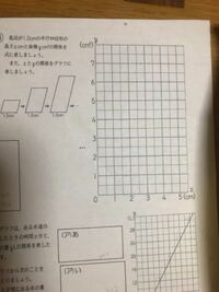 小学6年生の算数の問題です。 教えて頂きたいです。